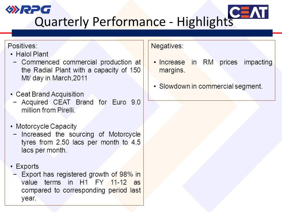 Quarterly Performance - Highlights Positives: Halol Plant −Commenced commercial production at the Radial Plant with a capacity of 150 Mt/ day in March,2011 Ceat Brand Acquisition −Acquired CEAT Brand for Euro 9.0 million from Pirelli.