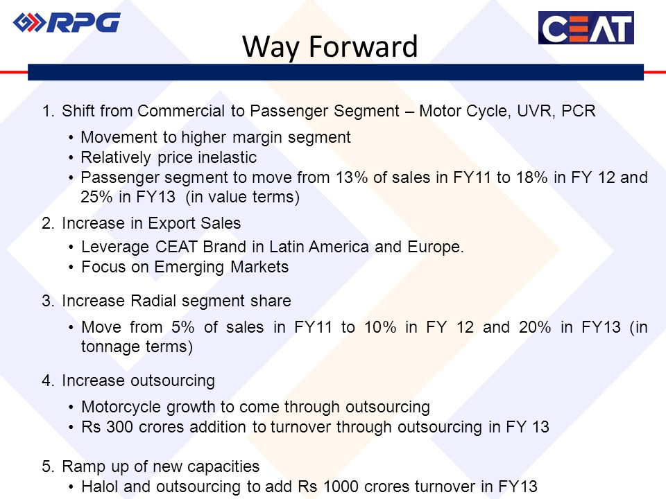 1.Shift from Commercial to Passenger Segment – Motor Cycle, UVR, PCR Movement to higher margin segment Relatively price inelastic Passenger segment to move from 13% of sales in FY11 to 18% in FY 12 and 25% in FY13 (in value terms) 2.Increase in Export Sales Leverage CEAT Brand in Latin America and Europe.