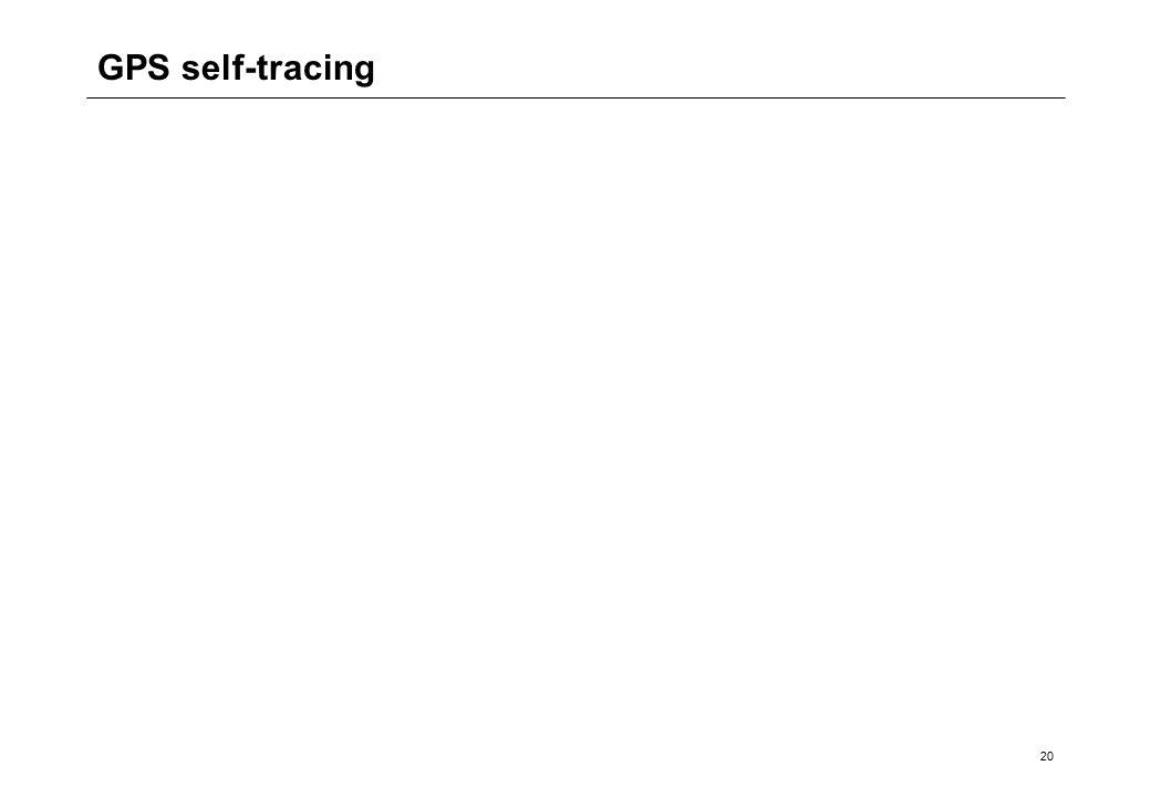 GPS self-tracing 20