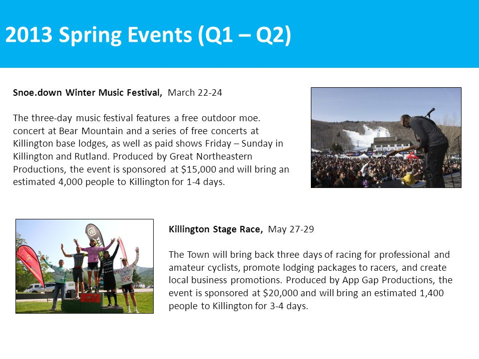 2013 Spring Events (Q1 – Q2) Snoe.down Winter Music Festival, March 22-24 The three-day music festival features a free outdoor moe.