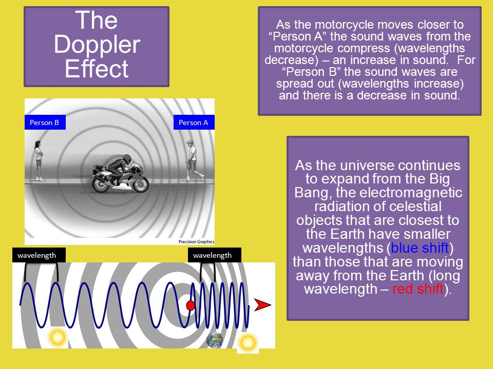 The Doppler Effect As the motorcycle moves closer to Person A the sound waves from the motorcycle compress (wavelengths decrease) – an increase in sound.