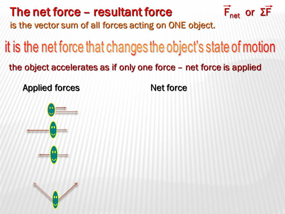 The net force – resultant force The net force – resultant force is the vector sum of all forces acting on ONE object. the object accelerates as if onl