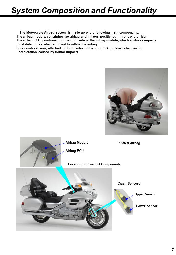 7 System Composition and Functionality The Motorcycle Airbag System is made up of the following main components: The airbag module, containing the airbag and inflator, positioned in front of the rider The airbag ECU, positioned on the right side of the airbag module, which analyzes impacts and determines whether or not to inflate the airbag Four crash sensors, attached on both sides of the front fork to detect changes in acceleration caused by frontal impacts Airbag ECU Airbag Module Inflated Airbag Location of Principal Components Upper Sensor Lower Sensor Crash Sensors
