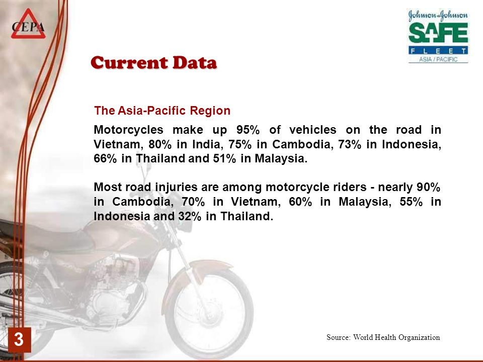 3 Current Data The Asia-Pacific Region Motorcycles make up 95% of vehicles on the road in Vietnam, 80% in India, 75% in Cambodia, 73% in Indonesia, 66% in Thailand and 51% in Malaysia.