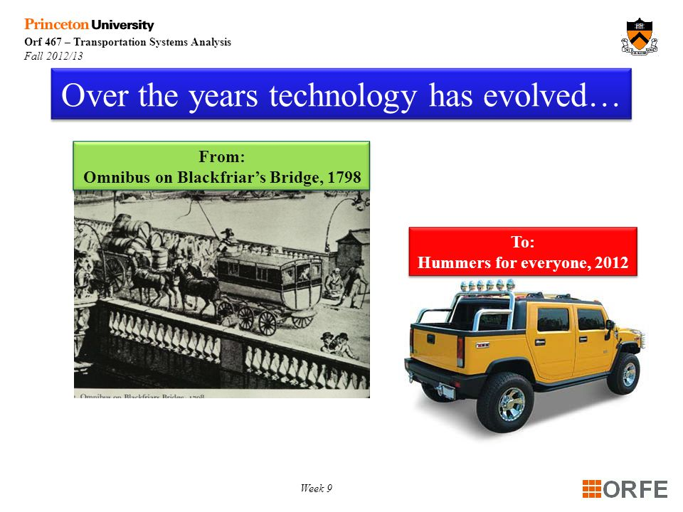 Orf 467 – Transportation Systems Analysis Fall 2012/13 Over the years technology has evolved… Week 9 From: Omnibus on Blackfriar's Bridge, 1798 To: Hummers for everyone, 2012