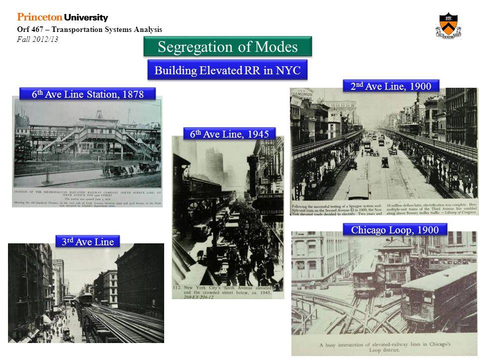 Orf 467 – Transportation Systems Analysis Fall 2012/13 Segregation of Modes Building Elevated RR in NYC 2 nd Ave Line, 19006 th Ave Line, 1945 3 rd Ave Line 6 th Ave Line Station, 1878Chicago Loop, 1900