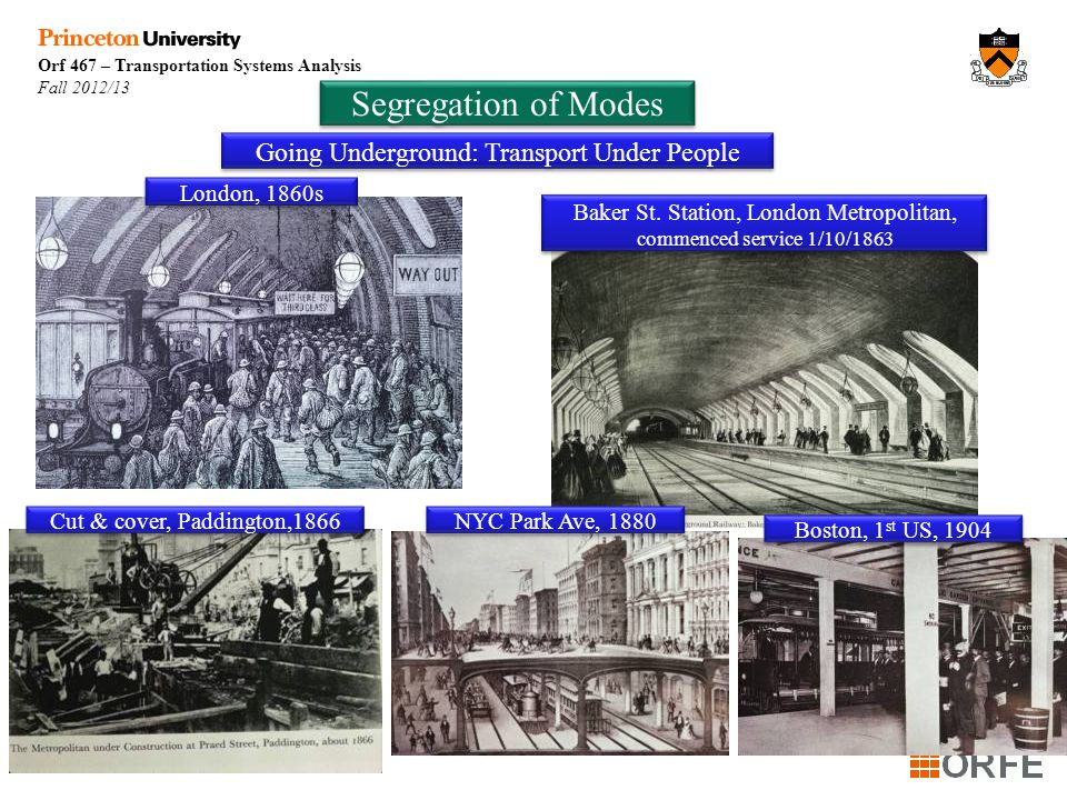 Orf 467 – Transportation Systems Analysis Fall 2012/13 Segregation of Modes Going Underground: Transport Under People London, 1860s Baker St.