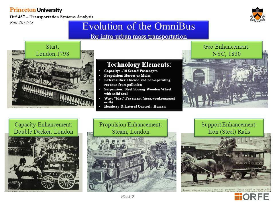 Orf 467 – Transportation Systems Analysis Fall 2012/13 Week 8 Growth of Horse-Drawn Street Railway Technology 1850: NYC 1875: Minneapolis1860: London 1890: Broadway NYC 1908: Washington, GA