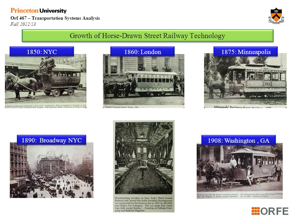 Orf 467 – Transportation Systems Analysis Fall 2012/13 Segregation of Modes Building the First Elevated RR in NYC