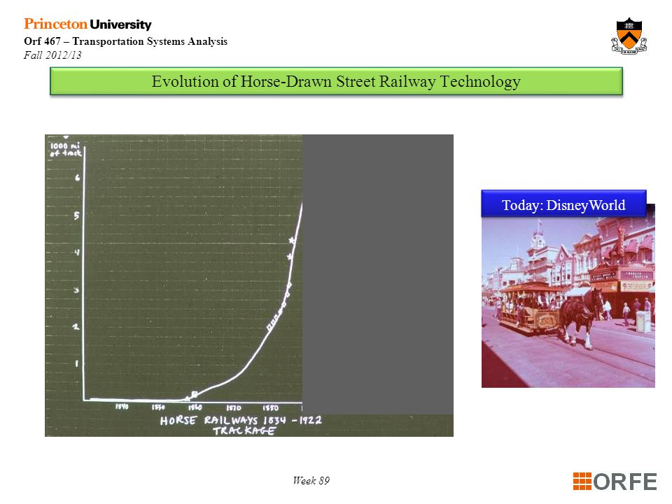 Orf 467 – Transportation Systems Analysis Fall 2012/13 MonoRails: Not a new concept Suspended 1886, Cambridge Line