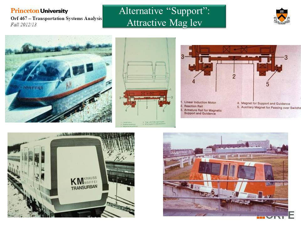 Orf 467 – Transportation Systems Analysis Fall 2012/13 Alternative Support : Attractive Mag lev