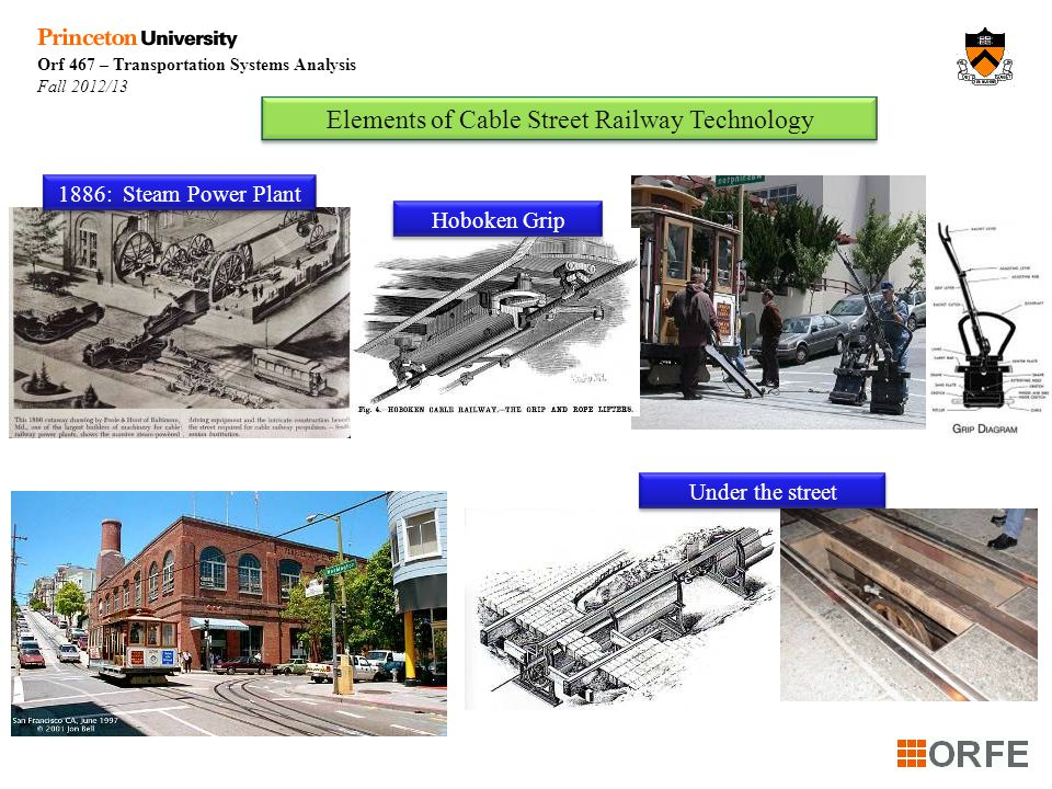 Orf 467 – Transportation Systems Analysis Fall 2012/13 Elements of Cable Street Railway Technology http://cable-car-guy.com/html/ccmain.html Cable Car Bell Ringing Contest Interior Let Go xing Stuck Gripper Push San Francisco