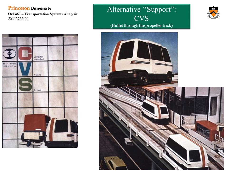 Orf 467 – Transportation Systems Analysis Fall 2012/13 Week 9 Alternative Support : CVS (Bullet through the propeller trick) Alternative Support : CVS (Bullet through the propeller trick)