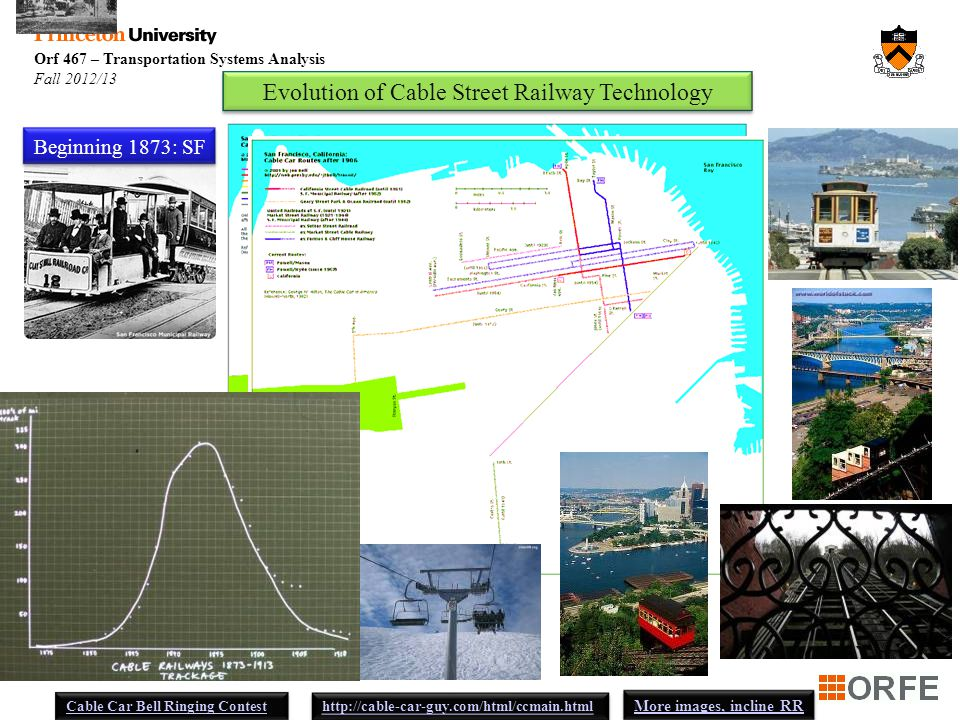 Orf 467 – Transportation Systems Analysis Fall 2012/13 Week 9 Growth to Maturity of Electric Traction Build 'em Everywhere