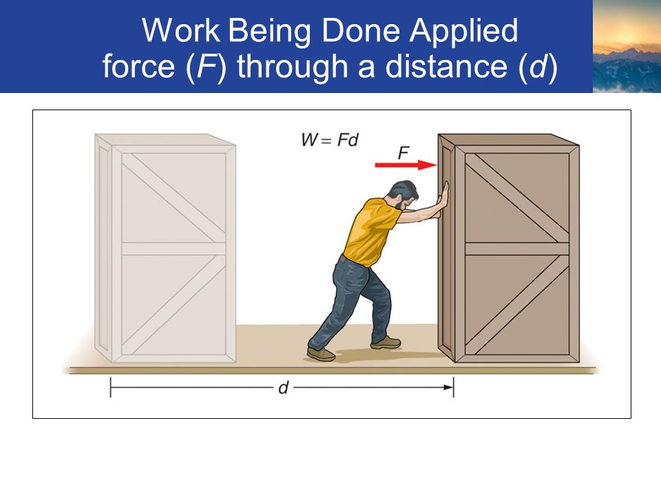 Work Being Done Applied force (F) through a distance (d) Section 4.1