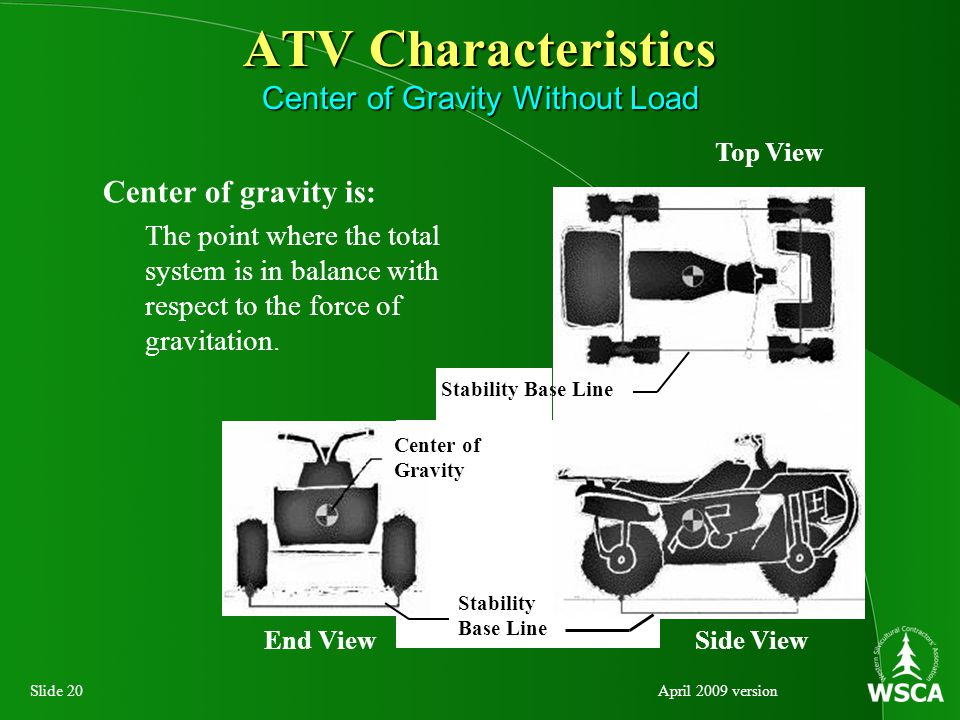 Slide 20April 2009 version ATV Characteristics Center of Gravity Without Load Center of gravity is: The point where the total system is in balance with respect to the force of gravitation.