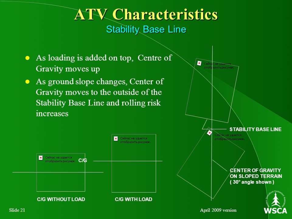 Slide 21April 2009 version ATV Characteristics Stability Base Line As loading is added on top, Centre of Gravity moves up As ground slope changes, Center of Gravity moves to the outside of the Stability Base Line and rolling risk increases STABILITY BASE LINE C/G WITH LOADC/G WITHOUT LOAD C/G CENTER OF GRAVITY ON SLOPED TERRAIN ( 30° angle shown )