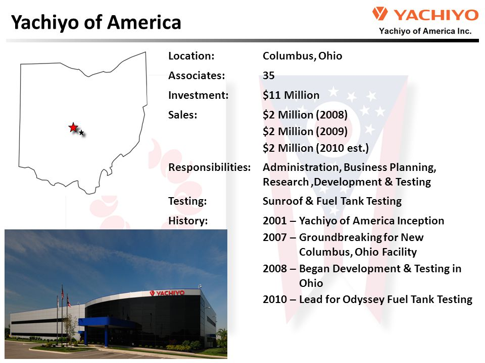 Yachiyo of America Location:Columbus, Ohio Associates:35 Investment:$11 Million Sales:$2 Million (2008) $2 Million (2009) $2 Million (2010 est.) Responsibilities:Administration, Business Planning, Research,Development & Testing Testing:Sunroof & Fuel Tank Testing History:2001 – Yachiyo of America Inception 2007 – Groundbreaking for New Columbus, Ohio Facility 2008 – Began Development & Testing in Ohio 2010 – Lead for Odyssey Fuel Tank Testing