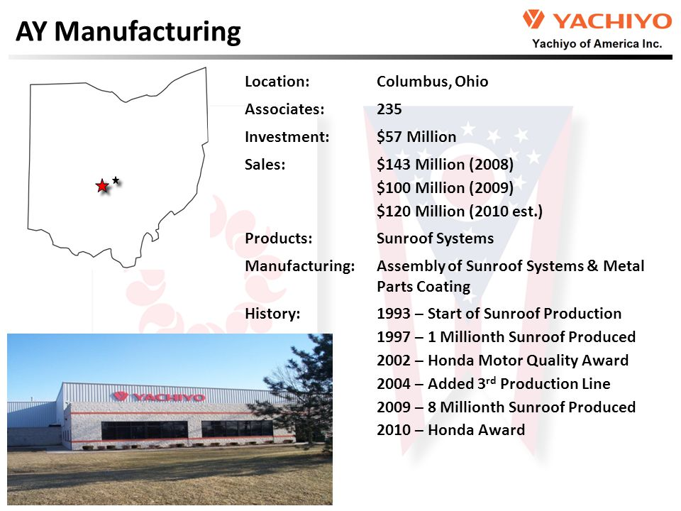 AY Manufacturing Location:Columbus, Ohio Associates:235 Investment:$57 Million Sales:$143 Million (2008) $100 Million (2009) $120 Million (2010 est.) Products:Sunroof Systems Manufacturing:Assembly of Sunroof Systems & Metal Parts Coating History:1993 – Start of Sunroof Production 1997 – 1 Millionth Sunroof Produced 2002 – Honda Motor Quality Award 2004 – Added 3 rd Production Line 2009 – 8 Millionth Sunroof Produced 2010 – Honda Award