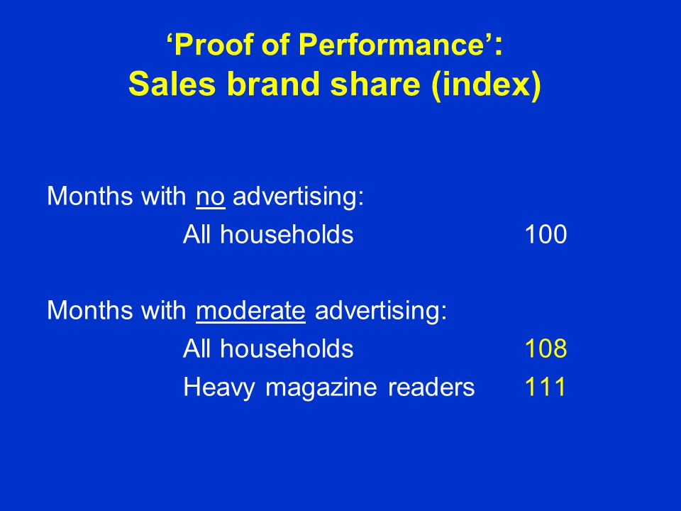 'Proof of Performance' : Sales brand share (index) Months with no advertising: All households100 Months with moderate advertising: All households108 H