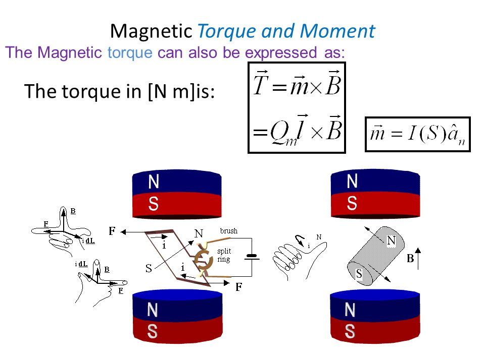 Magnetic Torque and Moment The torque in [N m]is: The Magnetic torque can also be expressed as: