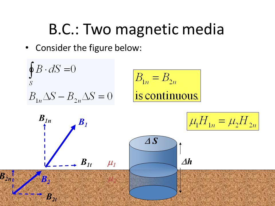 B.C.: Two magnetic media Consider the figure below: B1B1 B2B2 B 1t B 1n B 2t B 2n hh  S 22 11