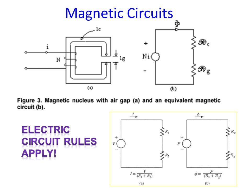 Magnetic Circuits