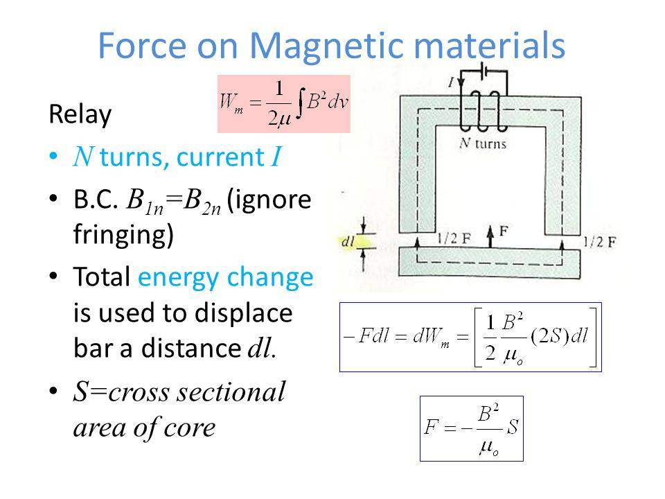 Force on Magnetic materials Relay N turns, current I B.C. B 1n =B 2n (ignore fringing) Total energy change is used to displace bar a distance dl. S=cr
