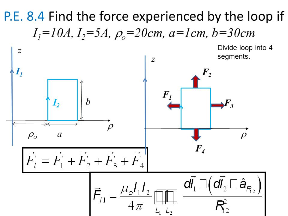 P.E. 8.4 Find the force experienced by the loop if I 1 =10A, I 2 =5A,  o =20cm, a=1cm, b=30cm I1I1 I2I2   a b z F1F1 F2F2  F3F3 F4F4 z Divide l