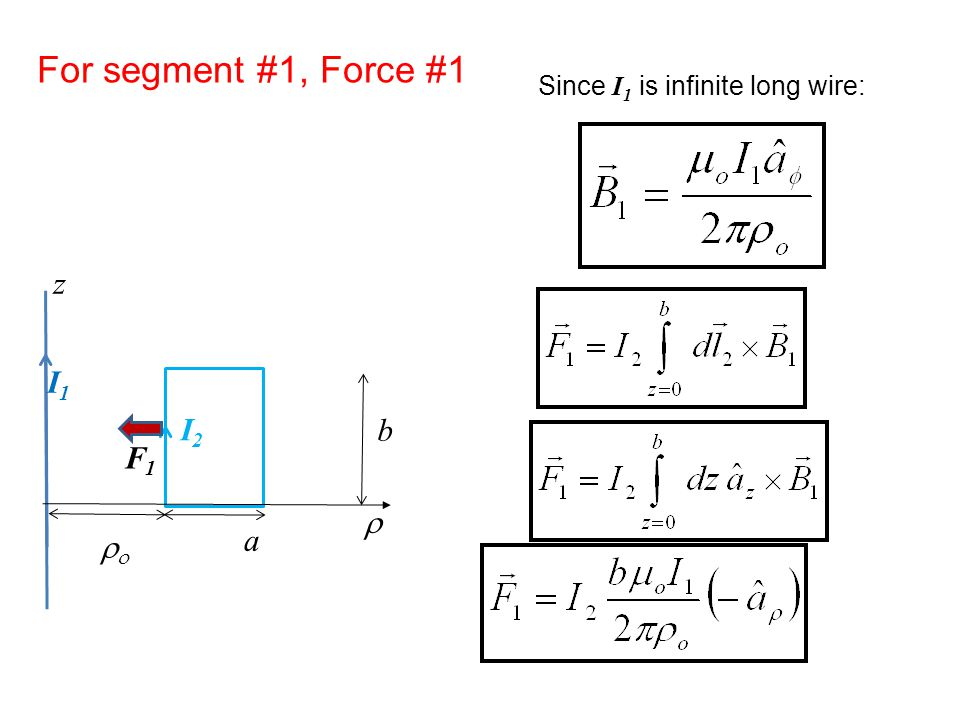Since I 1 is infinite long wire: F1F1  I1I1 I2I2  a b z For segment #1, Force #1