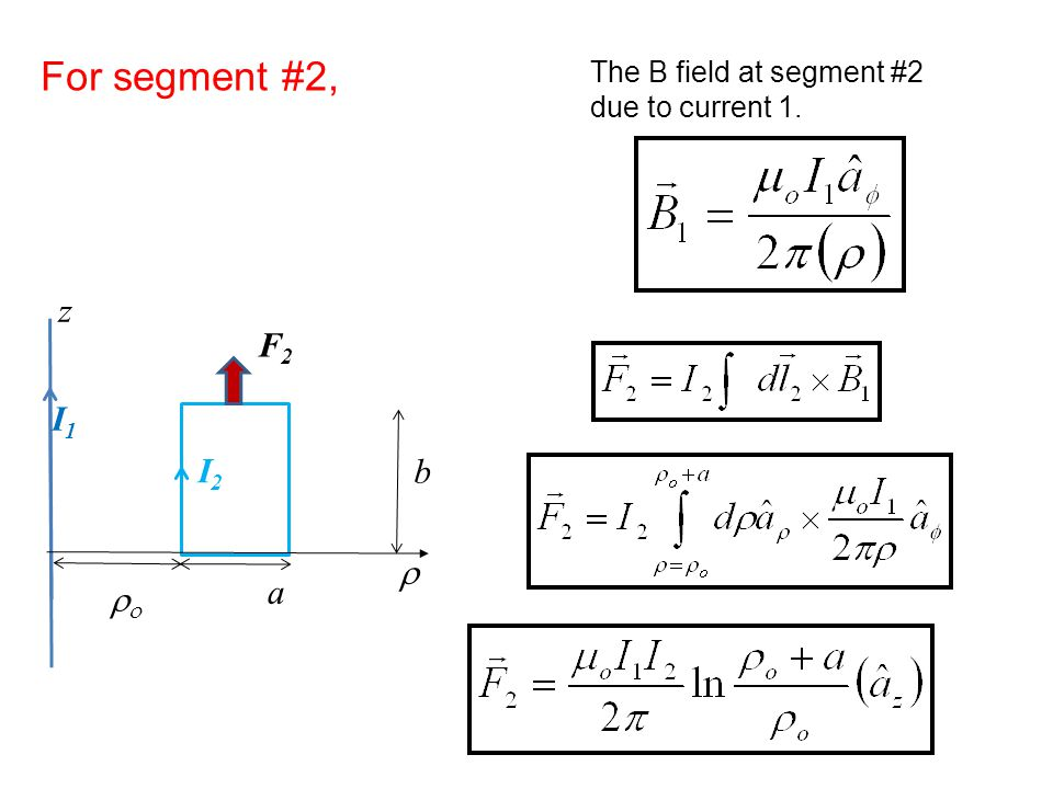 F2F2  I1I1 I2I2  a b z For segment #2, The B field at segment #2 due to current 1.
