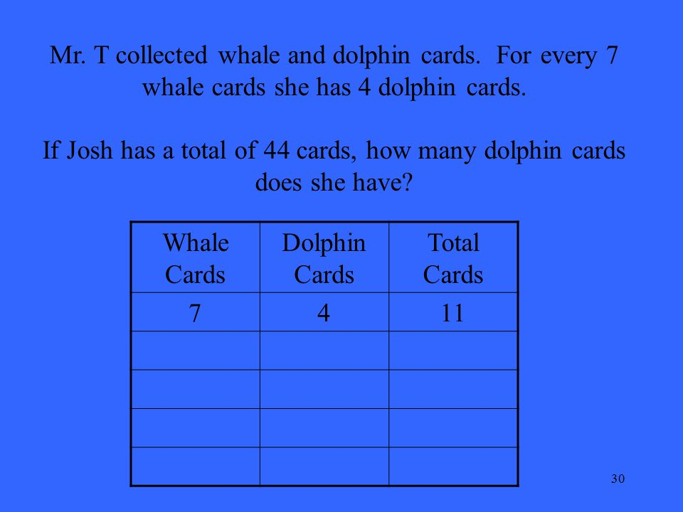 30 Mr. T collected whale and dolphin cards. For every 7 whale cards she has 4 dolphin cards. If Josh has a total of 44 cards, how many dolphin cards d