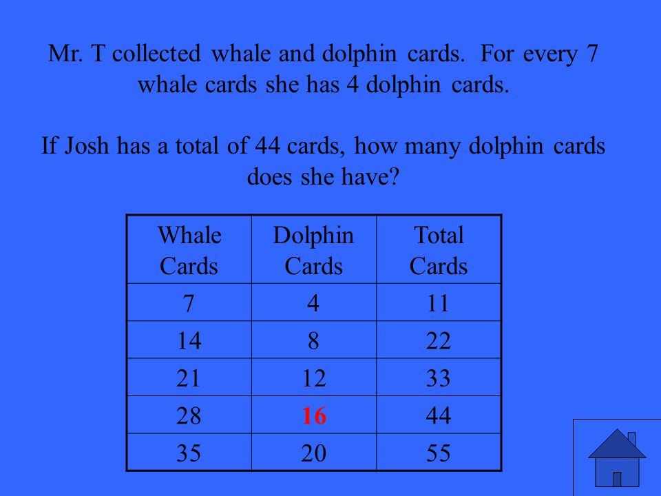 31 Mr. T collected whale and dolphin cards. For every 7 whale cards she has 4 dolphin cards. If Josh has a total of 44 cards, how many dolphin cards d