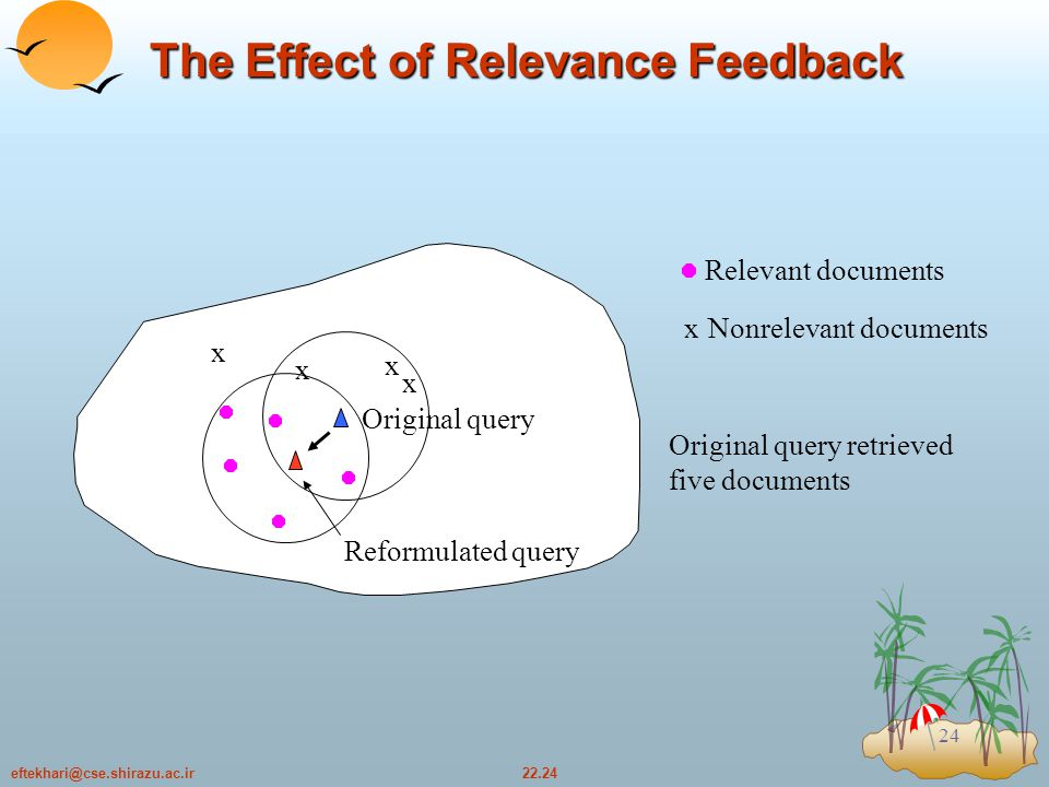 22.24eftekhari@cse.shirazu.ac.ir 24 The Effect of Relevance Feedback x x x Relevant documents Nonrelevant documents Original query Original query retrieved five documents x x Reformulated query