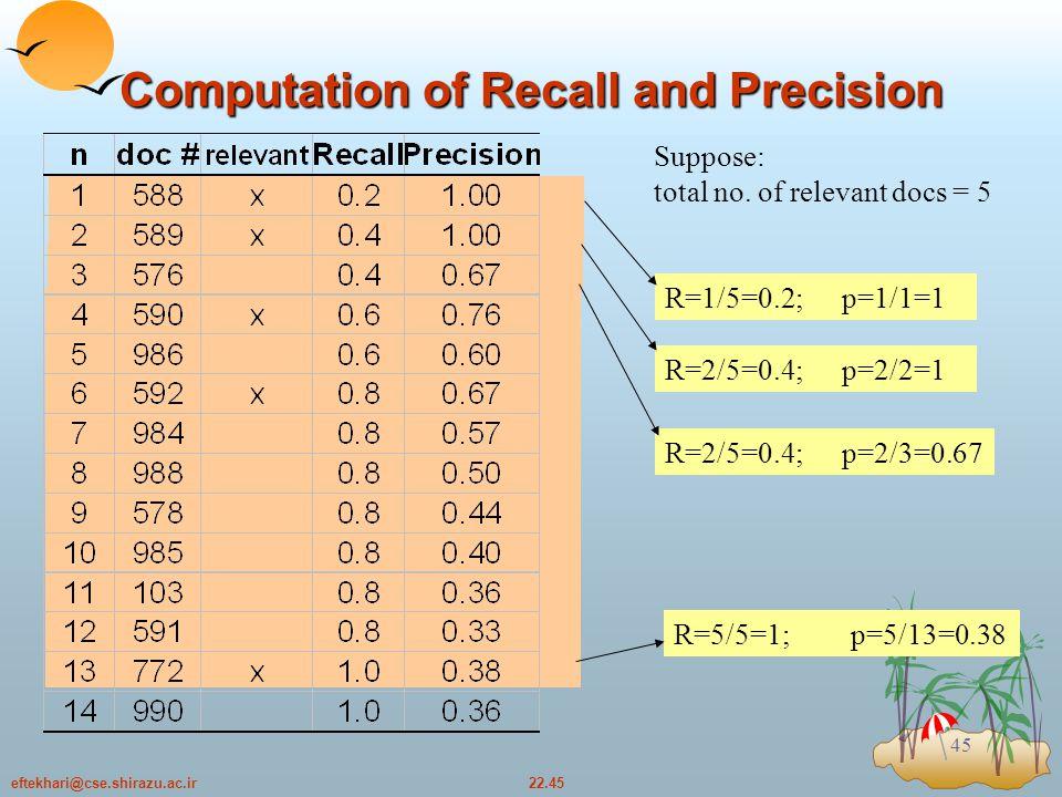 22.45eftekhari@cse.shirazu.ac.ir 45 R=2/5=0.4;p=2/3=0.67 Computation of Recall and Precision Suppose: total no.