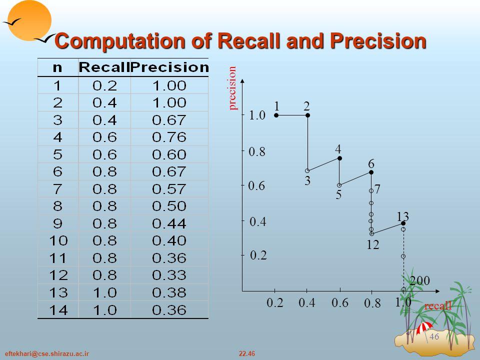 22.46eftekhari@cse.shirazu.ac.ir 46 Computation of Recall and Precision 0.4 0.8 1.0 0.8 0.6 0.4 0.2 1.0 0.6 12 3 4 5 6 7 12 13 200 recall precision