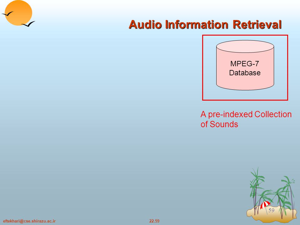 22.59eftekhari@cse.shirazu.ac.ir 59 Audio Information Retrieval MPEG-7 Database A pre-indexed Collection of Sounds