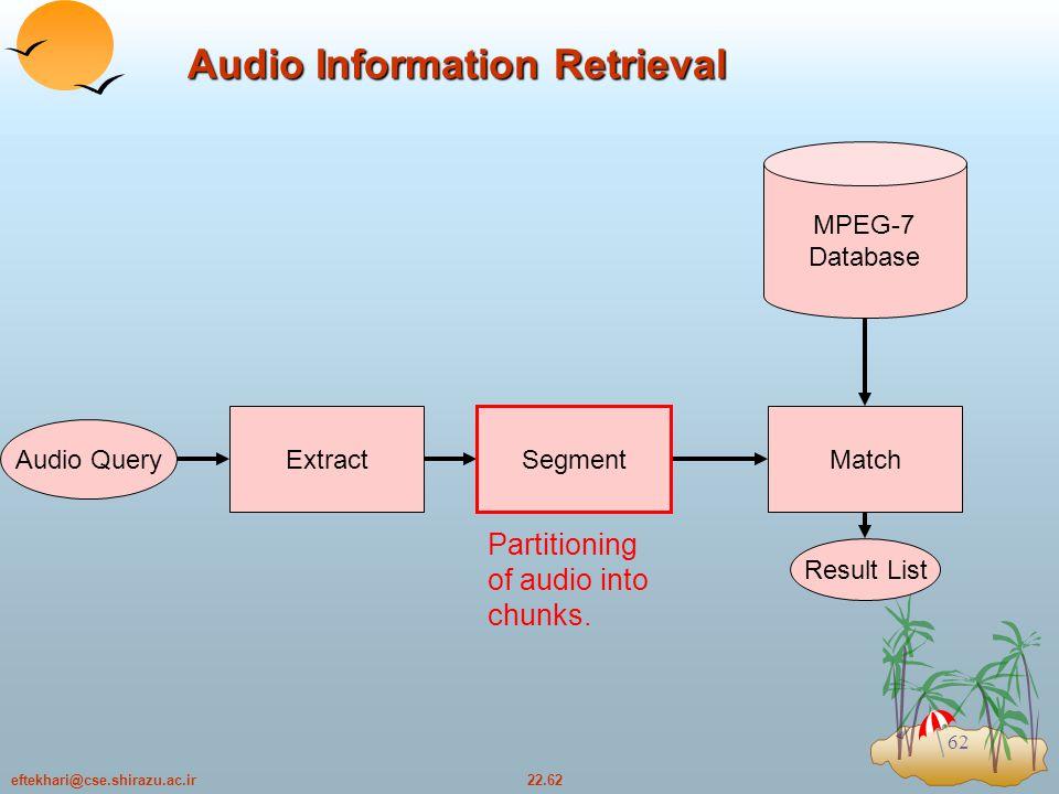 22.62eftekhari@cse.shirazu.ac.ir 62 Audio Query Extract MPEG-7 Database SegmentMatch Result List Partitioning of audio into chunks.