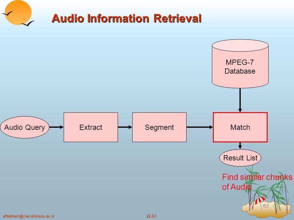 22.63eftekhari@cse.shirazu.ac.ir 63 Audio Query Extract MPEG-7 Database SegmentMatch Result List Find similar chunks of Audio Audio Information Retrieval
