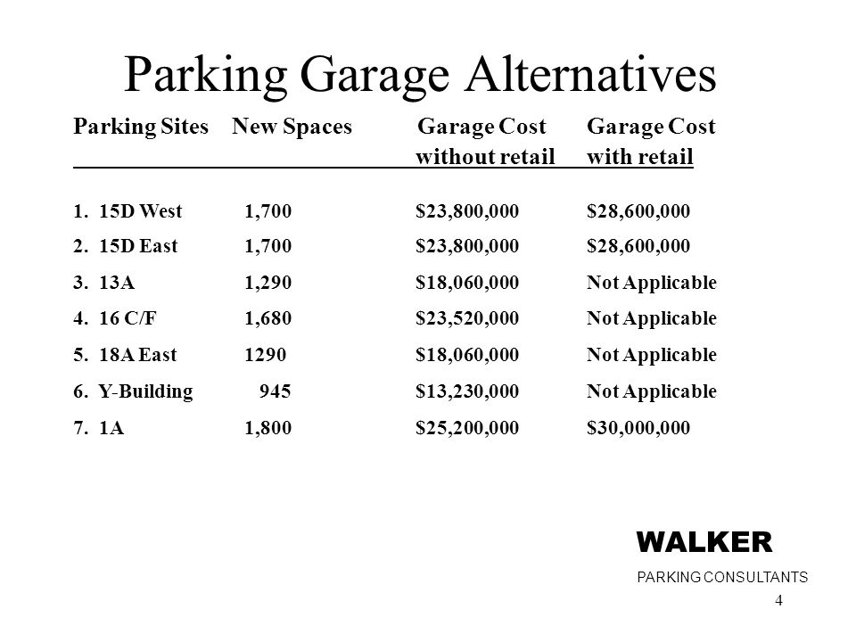 4 Parking Garage Alternatives Parking Sites New Spaces Garage CostGarage Cost without retailwith retail 1.