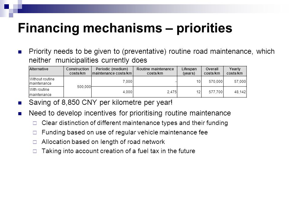 Financing mechanisms – priorities Priority needs to be given to (preventative) routine road maintenance, which neither municipalities currently does Saving of 8,850 CNY per kilometre per year.