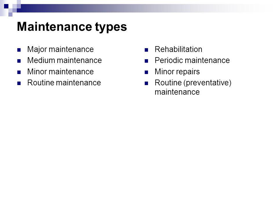 Maintenance types Major maintenance Medium maintenance Minor maintenance Routine maintenance Rehabilitation Periodic maintenance Minor repairs Routine (preventative) maintenance