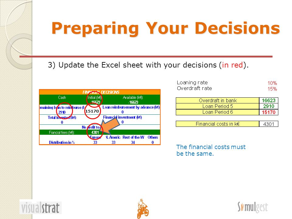 Preparing Your Decisions The financial costs must be the same.