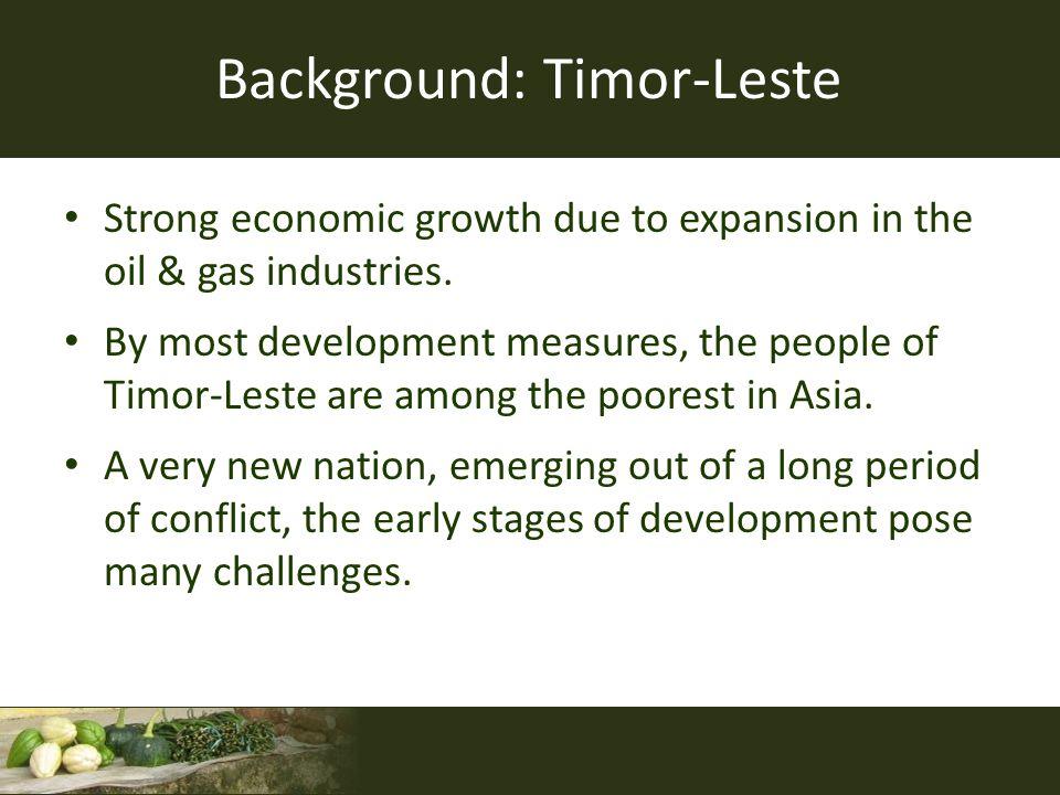 Poverty in Timor-Leste PervasiveApprox.