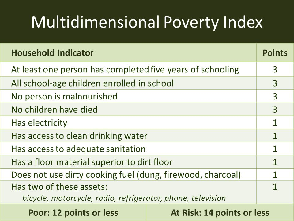 Why Rural Poverty.