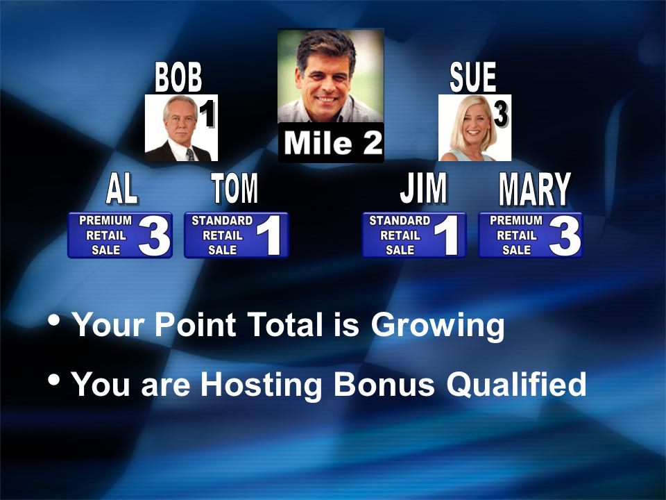 Your Point Total is Growing You are Hosting Bonus Qualified