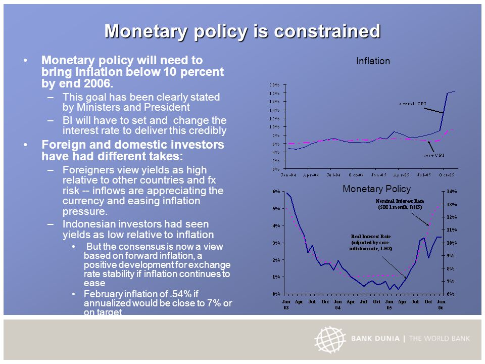 Monetary policy is constrained Monetary policy will need to bring inflation below 10 percent by end 2006.
