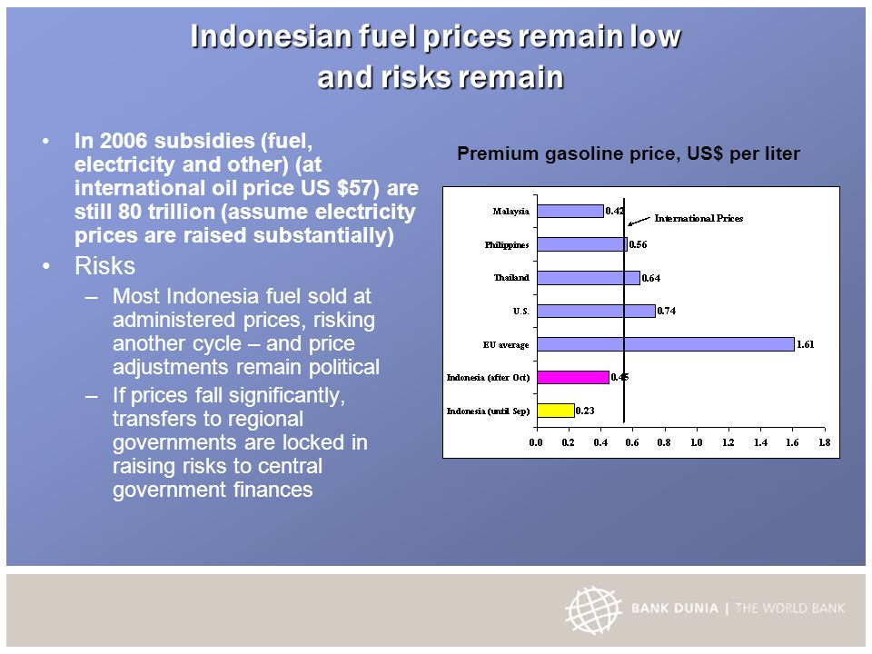 Indonesian fuel prices remain low and risks remain In 2006 subsidies (fuel, electricity and other) (at international oil price US $57) are still 80 tr