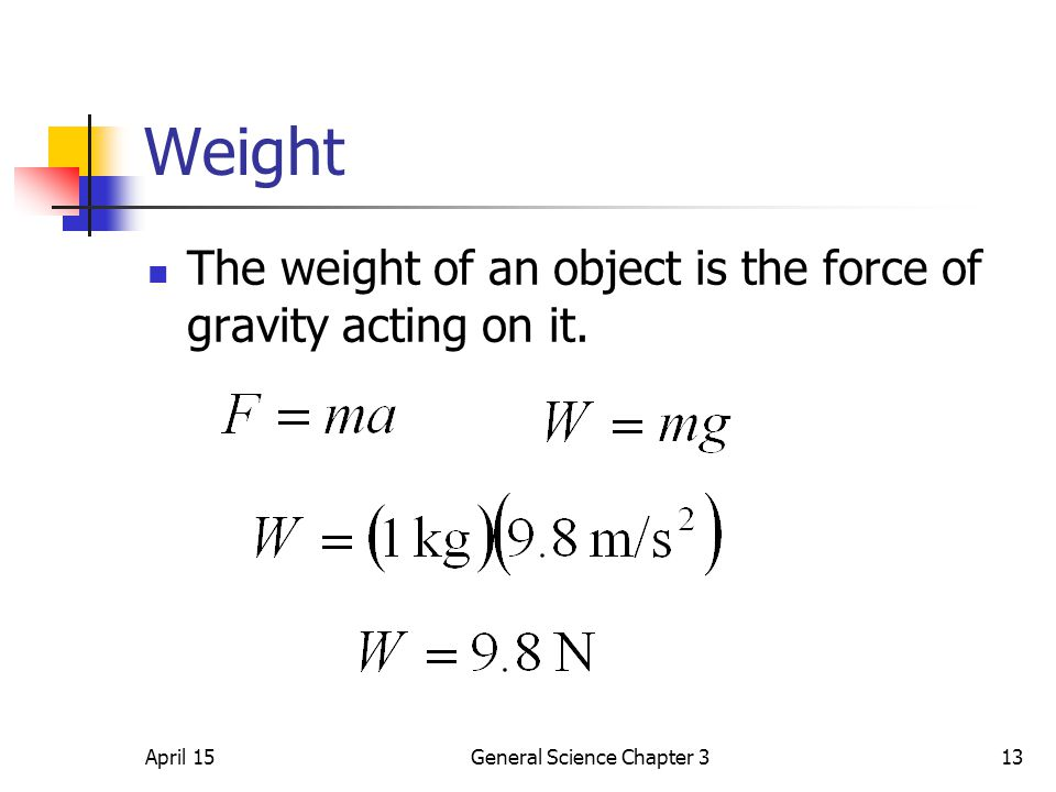 April 15General Science Chapter 313 Weight The weight of an object is the force of gravity acting on it.