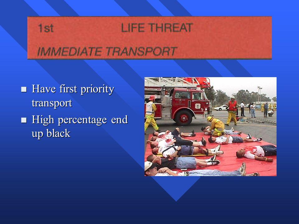 n Have first priority transport n High percentage end up black